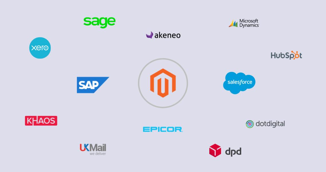 integrations-with-magento